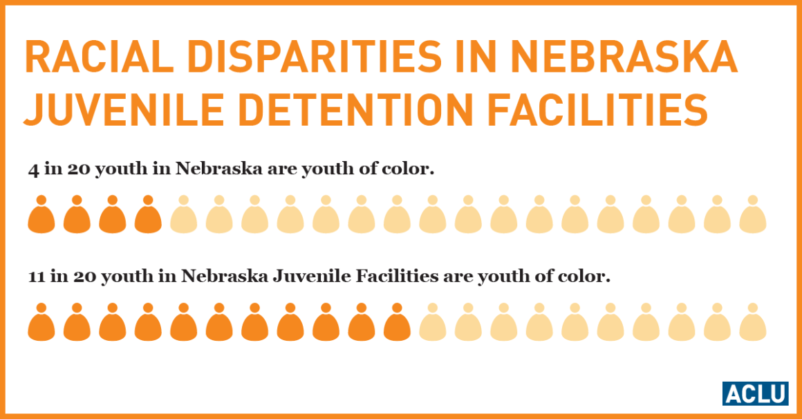Graphic showing racial disparities in juvenile detention facilities.