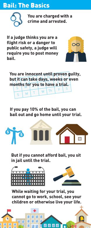 how_bail_works_infographic