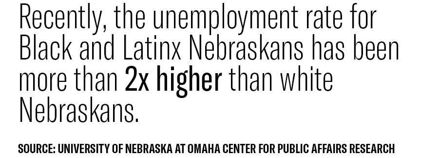 """A graphic reading, """"Recently, the unemployment rate for Black and Latinx Nebraskans has been more than 2x higher than white Nebraskans."""""""